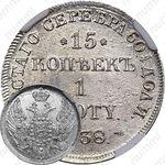 15 копеек - 1 злотый 1838, НГ