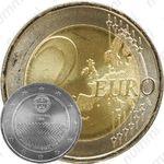 2 евро 2008, права человека (Португалия)