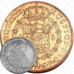4 эскудо 1791-1808 [Перу]