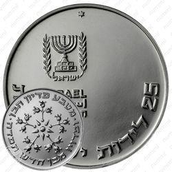 25 лир 1975, Выкуп первенца [Израиль]